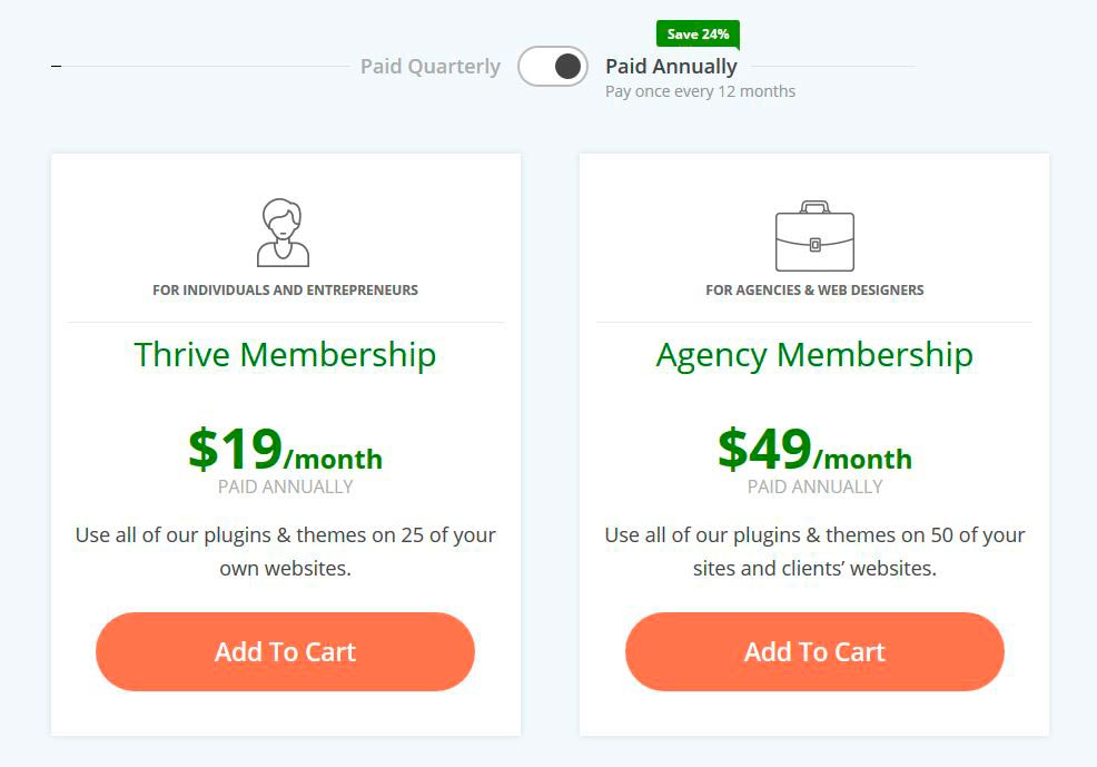 Tarifs Thrive Membership paiement Annuel
