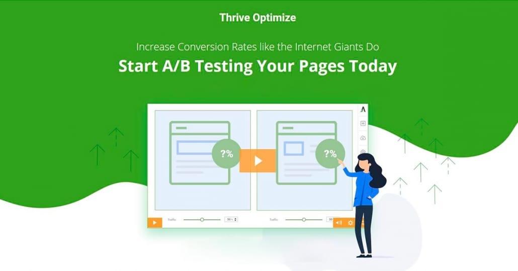 Thrive Optimize A/B Testing