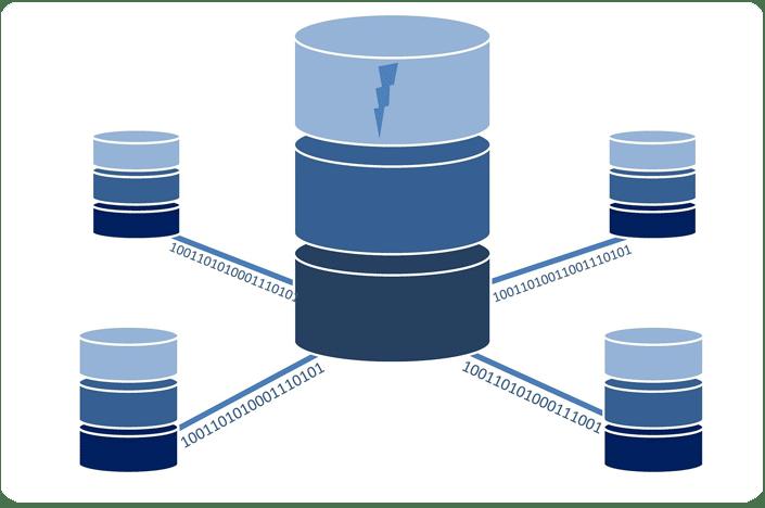 Base de données - database - Glossaire